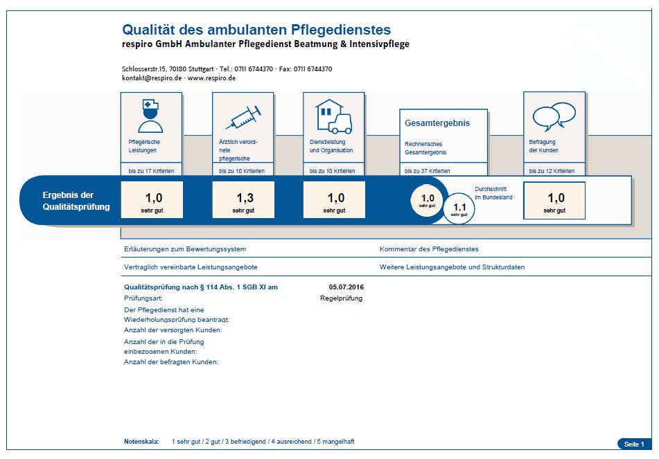 mdk-pruefung-2016